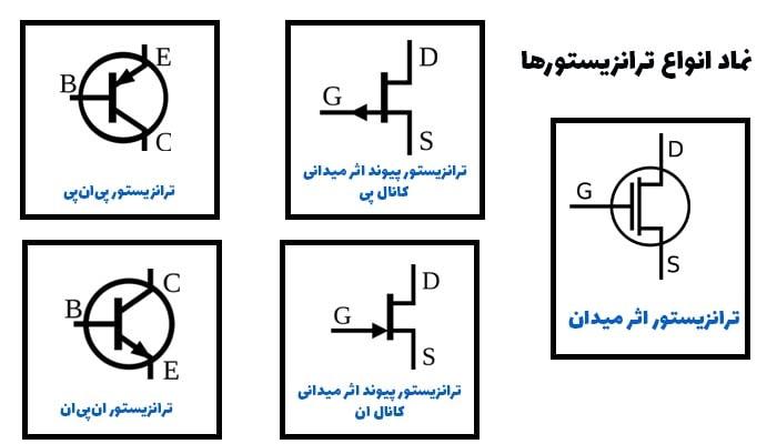 نماد ترانزیستور